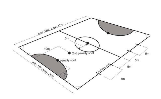 Gambar Lapangan Futsal Beserta Ukurannya